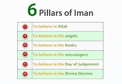 6-pillars-of-iman