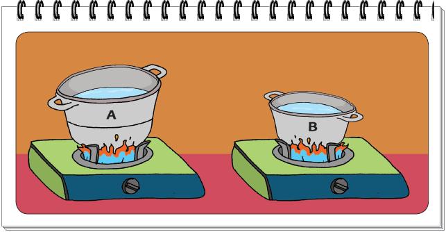Panci A dan B