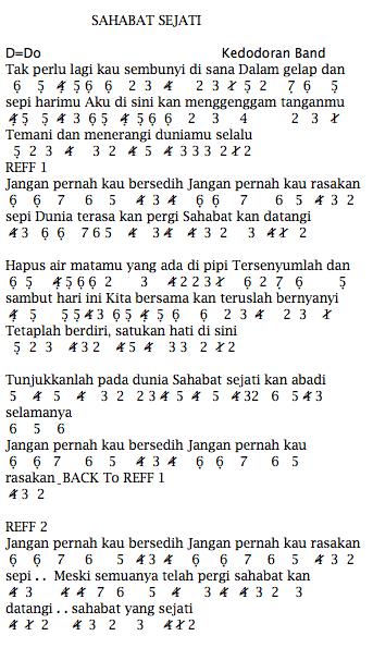 Not Angka Pianika Lagu Kedodoran Band Sahabat Sejati (OSt Yang Masih Dibawah Umur, RCTI)