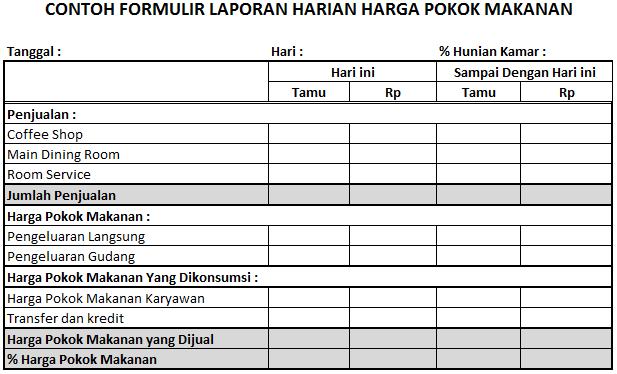 Contoh Laporan Catatan Atas Laporan Keuangan Rasmi H