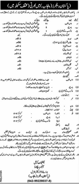 punjab-rangers-jobs-2020-apply-online