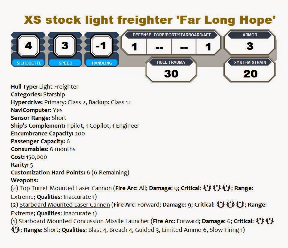 star wars rpg character sheet pdf