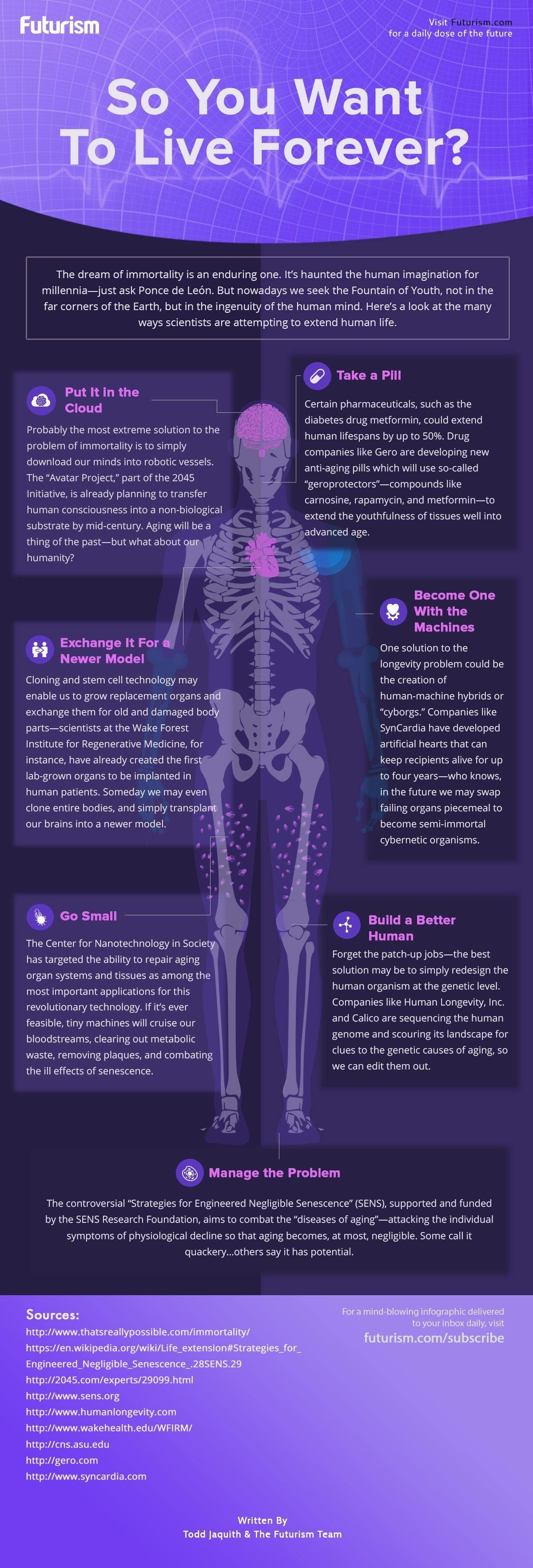 So you always want to live #infographic