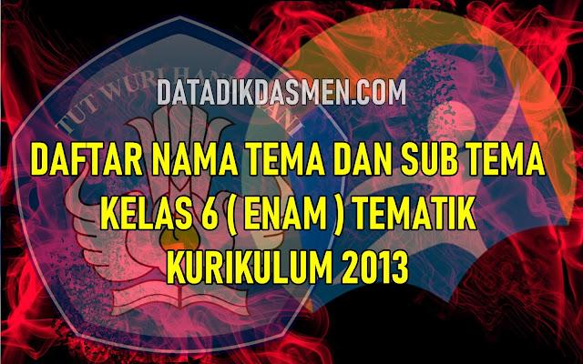 Daftar Nama Tema Kelas 6 Kurikulum 2013 Tahun Pelajaran 2019 - 2020