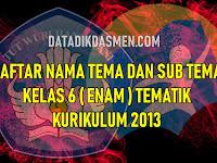 Daftar Nama Tema dan Subtema Kelas 6 Kurikulum 2013 Tahun Pelajaran 2020 - 2021