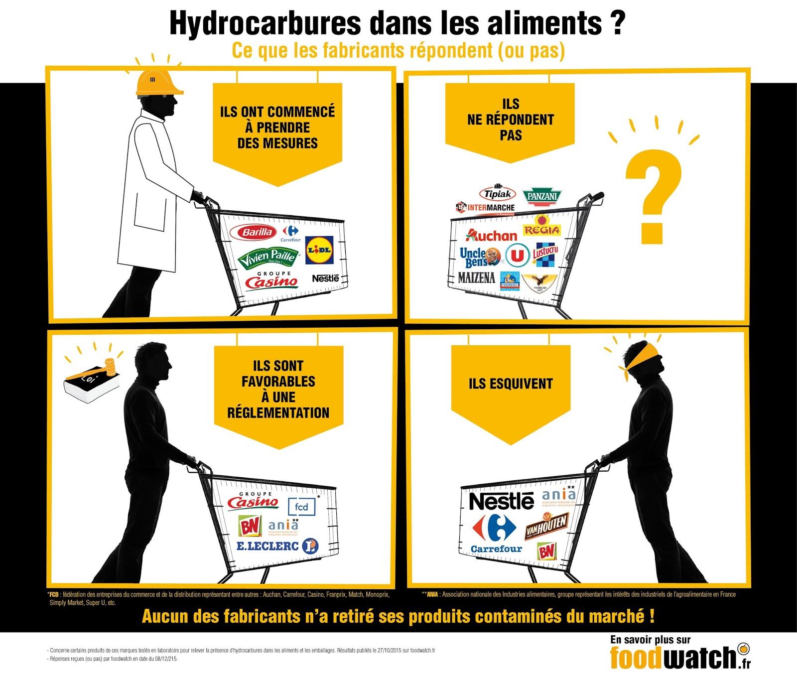 Alalumieredunouveaumonde Des Hydrocarbures Dans Nos