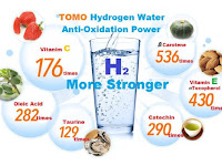 Manfaat Tomo Hydrogen Water