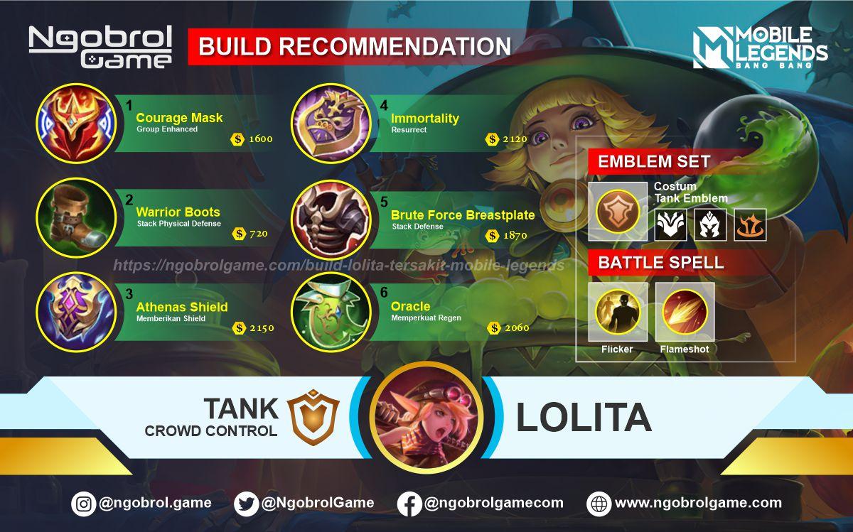 Build Lolita Tersakit 2021 Mobile Legends