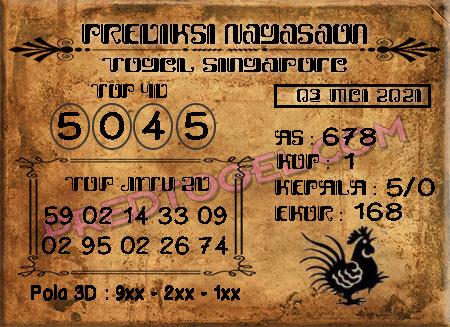 Pred Nagasaon SGP45 senin 03 mei 2021