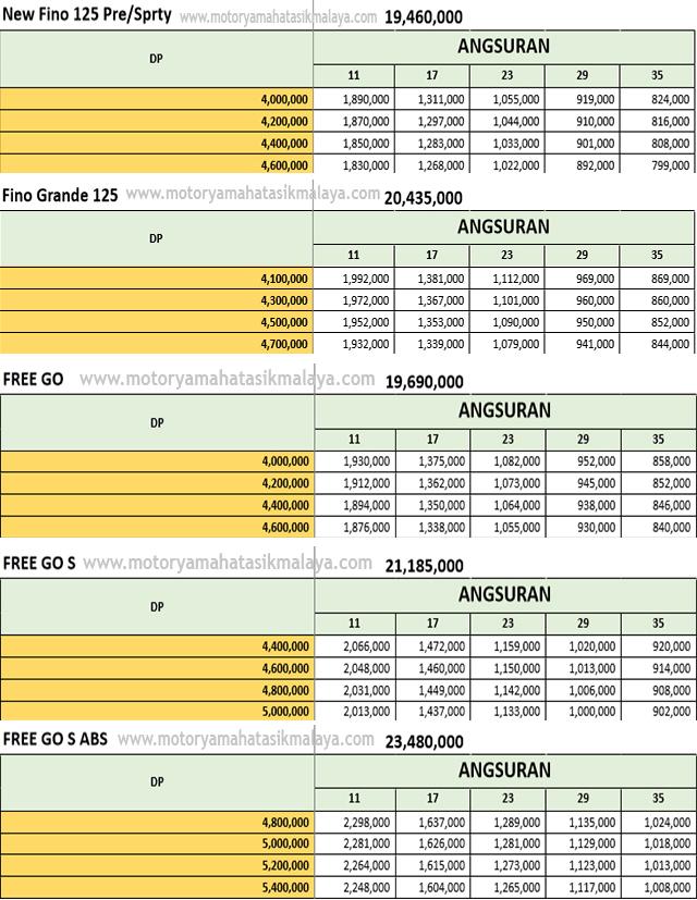 Daftar Harga Motor Yamaha Tasikmalaya