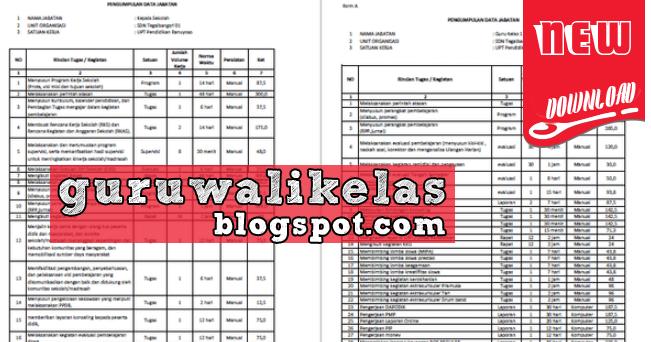 Download Contoh Format Dan Aplikasi Analisis Beban Kerja