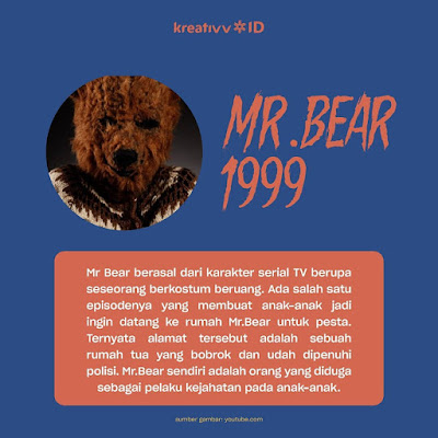 Makhluk Seram Mengerikan MR. BEAR 1999