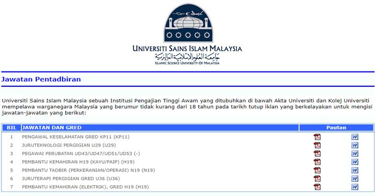 Kekosongan Terkini di Universiti Sains Islam Malaysia (USIM)