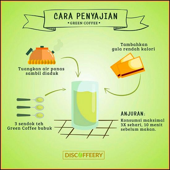 Cara Penyajian Green Coffee