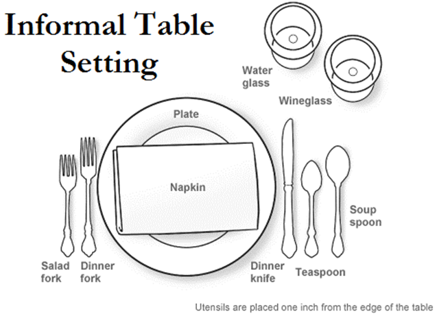 Often in less formal settings the napkin and/or cutlery may be held together in a single bundle by a napkin ring.  sc 1 st  Have Fun Class : ala carte table setting - pezcame.com