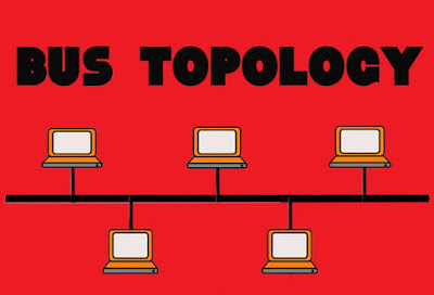 7 Advantages And Disadvantages of Bus Topology | Limitations & Benefits of Bus Topology
