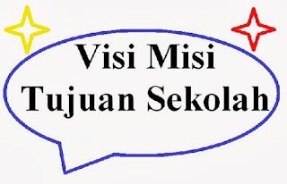 Berita Acara, Daftar Hadir, SK Penetapan/Perumusan/Peninjauan Visi, Misi, Tujuan Sekolah