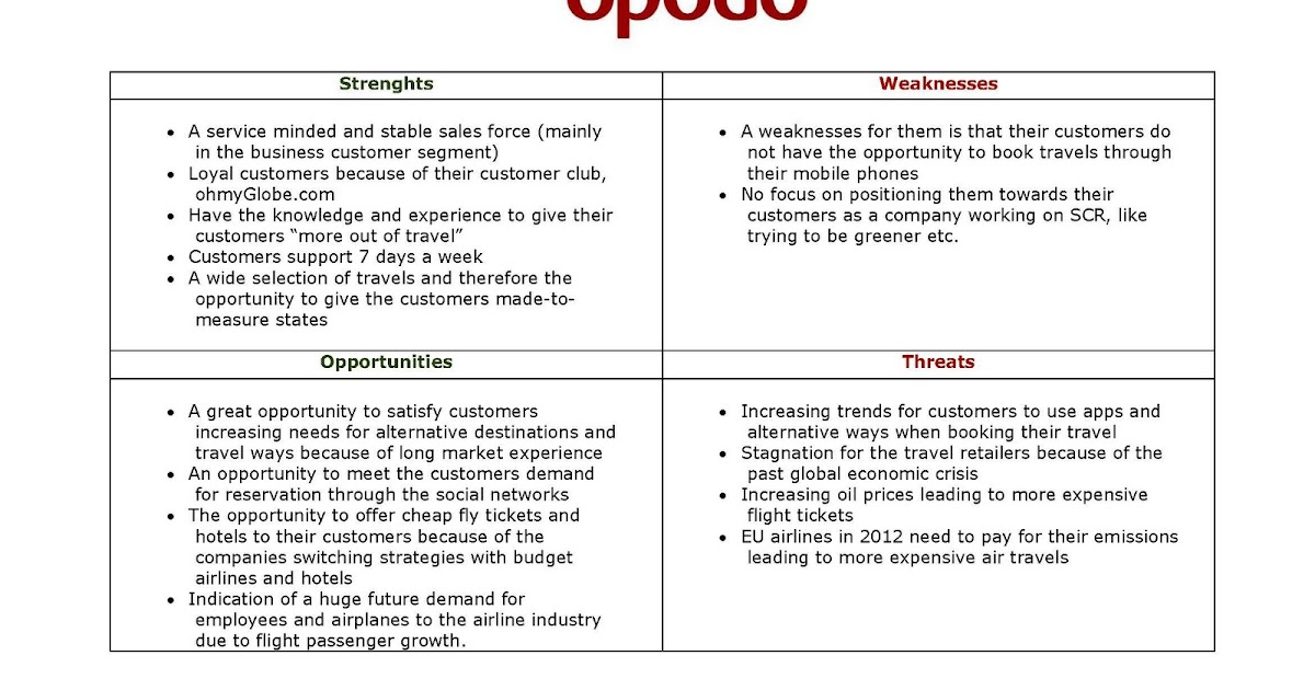 Club Med Case Study SWOT Analysis