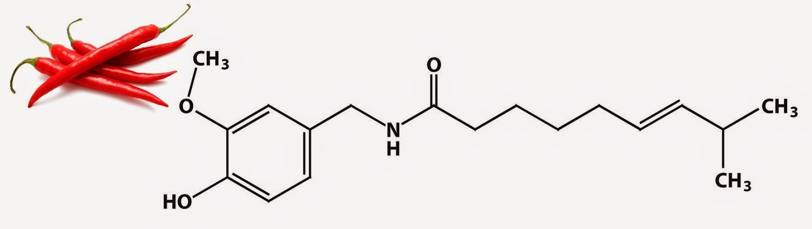 Stick molecule of capsaicin Como cómo combatir aliviar quitar el picor guindillas Guindilla chili chilli