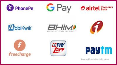 Axis Bank Balance Check by UPI App