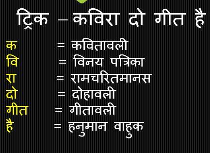 Gk Trick Hindi : गोस्वामी तुलसी दास की प्रमुख रचना