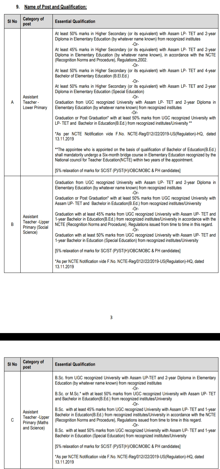 ADVERTISEMENT (FOR RECRUITMENT OF ASSISTANT TEACHERS  FROM ASSAM TET QUALIFIED CANDIDATES),ssa.assam.gov.in recruitment  assam career  ssa assam recruitment 2020 apply online  ssa.assam.gov.in tet 2020  samagra shiksha abhiyan assam  ssa assam portal  ssa.assam.gov.in tet 2020 result