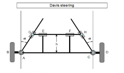Steering Mechanism