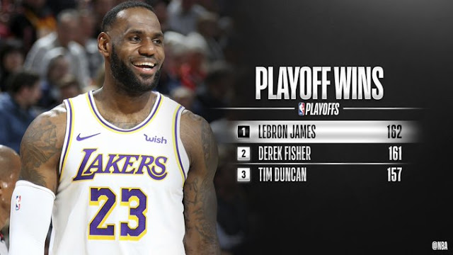 LeBron James NBA's all-time Leader in Playoff Wins.