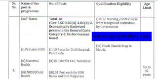 Staff Nurse Jobs in Haryana DHFWS