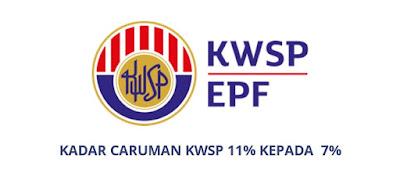 Jadual Kadar Caruman KWSP 2020 [TERKINI]