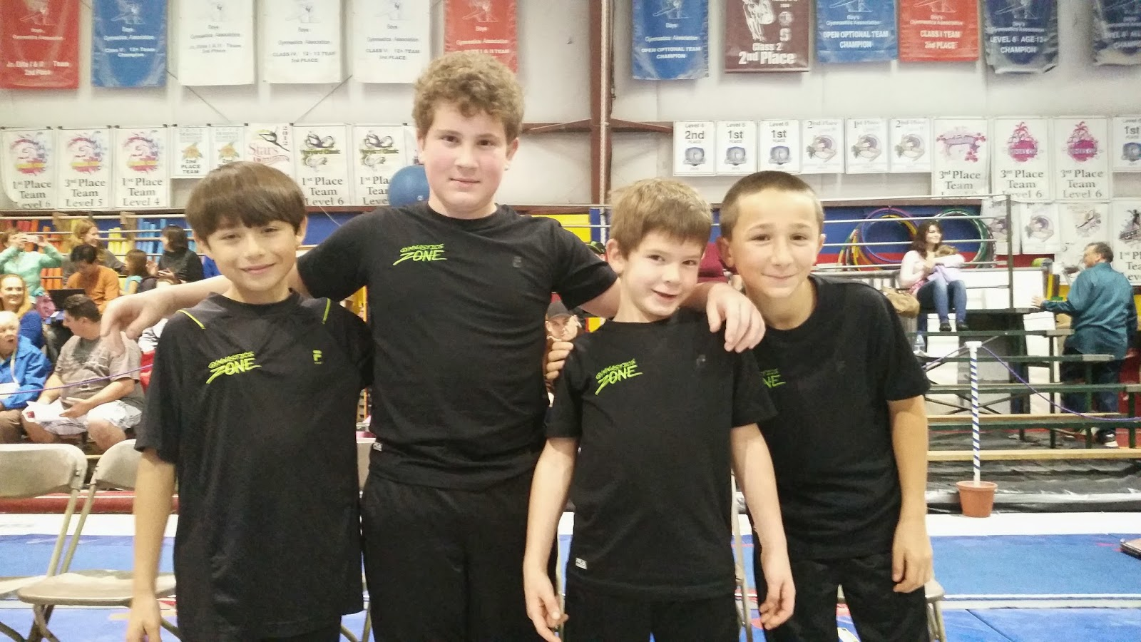 Gymnastics Zone: December 2014