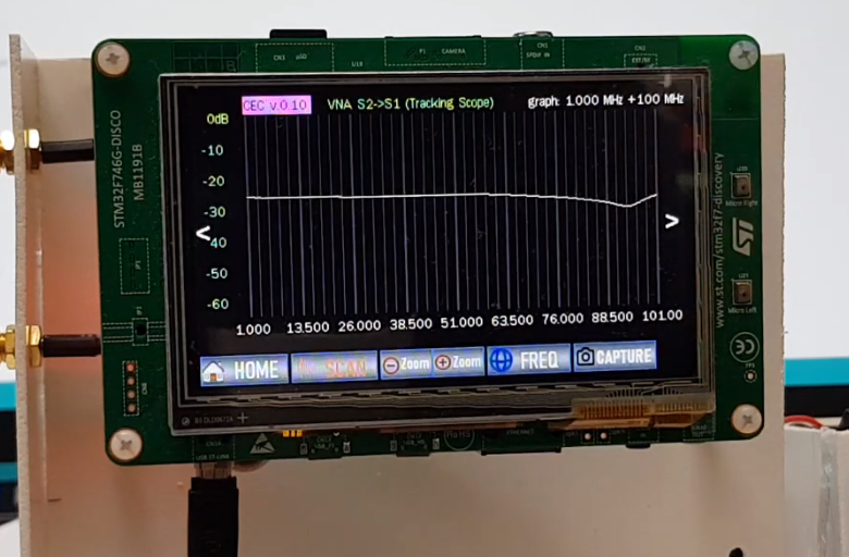 Use the filter and Attenuator to test the VNA(Track scope