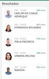 Os noves vereadores eleitos em Chaval | Eleição 2020