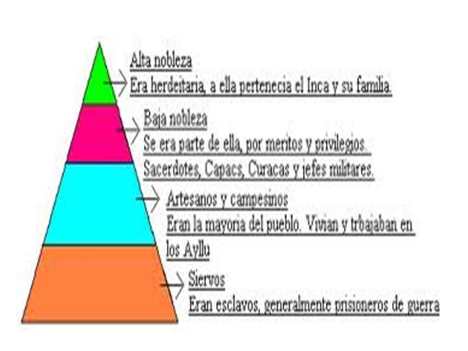 INCAS: ESTRUCTURA SOCIAL