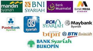 Daftar singkatan dalam perbankan syariah dalam Bahasa Inggris