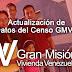 Actualización de Datos GMVV y/o 0800 Mi Hogar