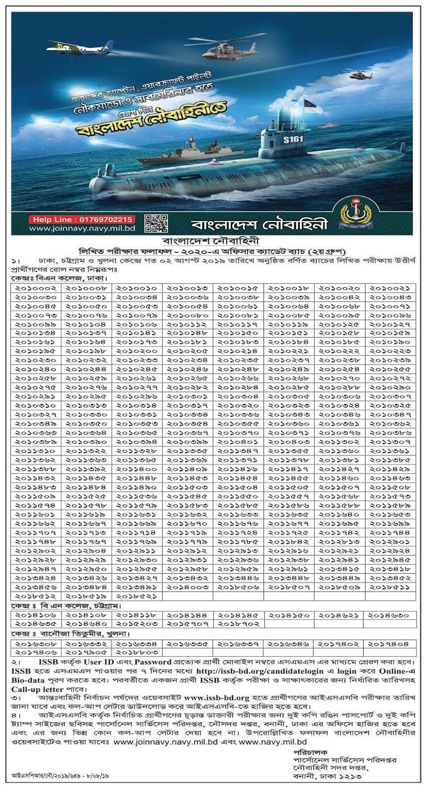 বাংলাদেশ নৌবাহিনীর লিখিত পরীক্ষার ফলাফল