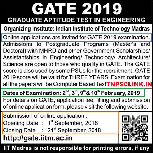 GATE 2019 Notification