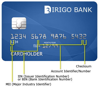 بين BIN بطاقة visa الفيزا