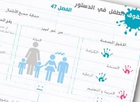 http://www.tunelyz.com/2014/02/droits-de-lenfant-dans-la-constitution.html