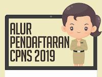 SSCN.BKN.Go.Id Info Pendaftaran CPNS 2019/2020 Petunjuk Lengkap