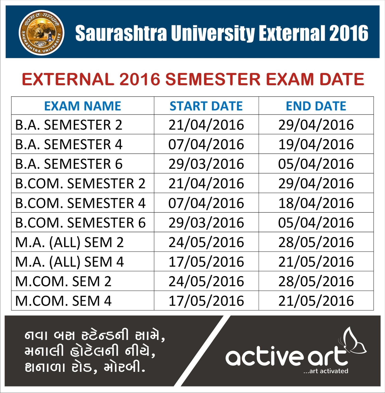 Exam%2BDate Online Degree Form Saurashtra University on tourist places, region gujarat, darshan places, university grade, difference between gujarat, district map, university campus, kathiawar peninsula or, gramin bank passbook,