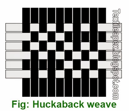 The huckaback weaves are basically toweling fabrics. They are generally associated with honey comb fabrics and hence known as honeycomb effects.