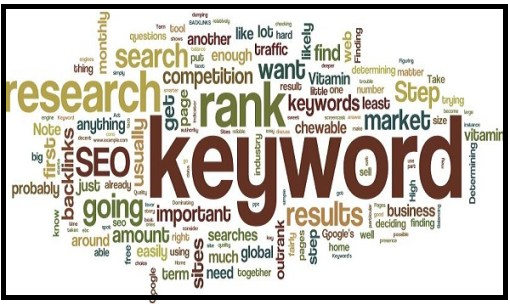 find the most searched article keywords