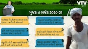 Gujarat Budget: Provision of Rs 27423 crore for farmers, know what to get