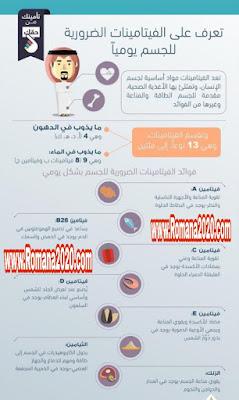 هل تعلم الفيتامينات التي يحتاجها جسم الإنسان يومياً عددها 13 نوع تعرف إليها الصحة