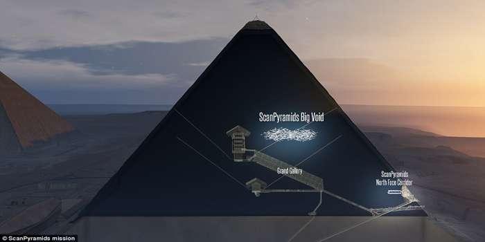 Τι κρύβει η μυστική τρύπα 30 μέτρων της Πυραμίδας του Χέοπα