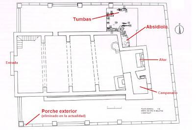 Planta de la ermita con el absidiolo y las sepulturas