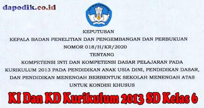 KI Dan KD Kurikulum 2013 SD Kelas 6 Untuk Kondisi Khusus