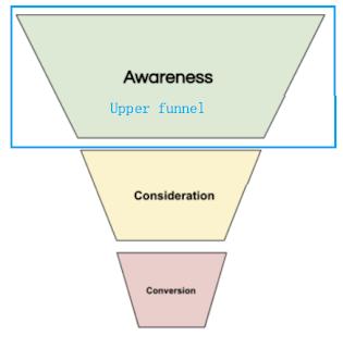 Upper funnel